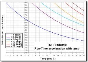 graph1 timestrip plus FAQ